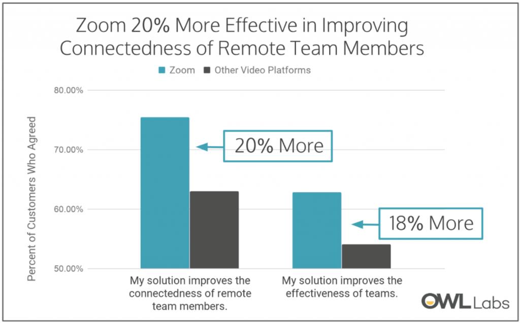 Zoom Meetings Screenshot